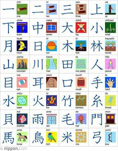 With thousands to learn, kanji can intimidate a newcomer to the Japanese languag. With thousands to learn, kanji can intimidate a newcomer to the Japanese languag… With thousand Kanji Japanese, Japanese Phrases, Study Japanese, Japanese Culture, Learning Japanese, Japanese Math, Tattoo Japanese, Japanese Alphabet Kanji, Japanese Quotes