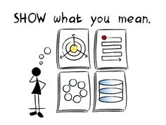 Simplifying Visual Presentations (Slide9) | Flickr - Photo Sharing!