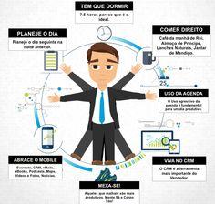 A Anatomia de um Vendedor Produtivo.