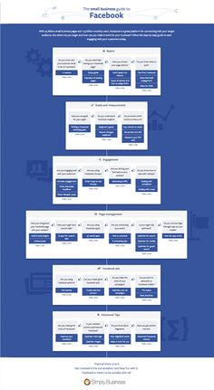 Check Out This Guide for Small Businesses on Facebook