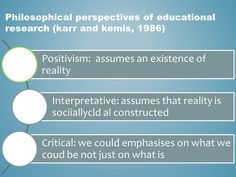 Philosophical perspectives of qualitative research: Critical Thinking, Research, Perspective, Meant To Be, Tech, Education, Search, Perspective Photography, Onderwijs