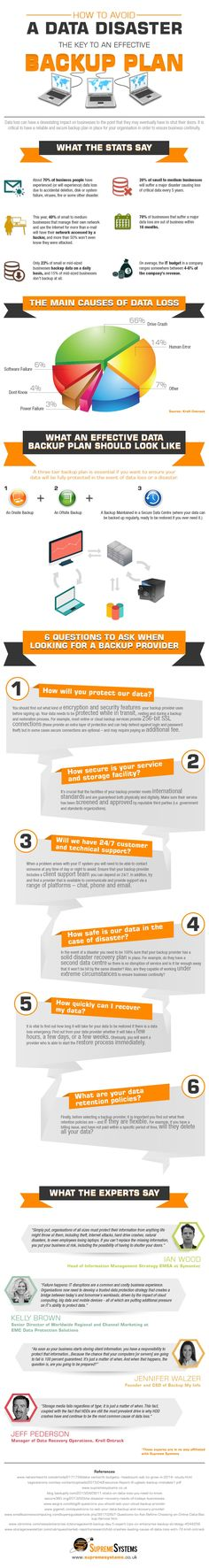 How to Avoid a Data Disaster- Infographic - Data Science Central