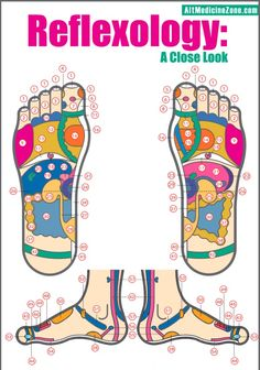 Reflexology is a popular alternative and complementary healing technique that aims to reduce stress and pain in different parts of the body. Foot reflexology represents massaging all the pressure points on your feet that have a consequent effect on different parts of your body. Depending on what part of your body needs relief, reflexology practitioners …