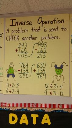 Inverse operation anchor chart