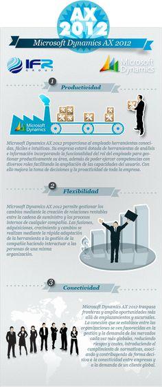 Microsoft Dynamics AX 2012. Productividad, flexibilidad y conectividad. Construction Project Management Software, Microsoft Dynamics, Customer Relationship Management, Infographics, Digital Marketing, Ideas, Flexibility, Infographic, Thoughts