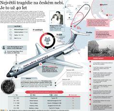 Letecké neštěstí Suchdol / Air crash Prague