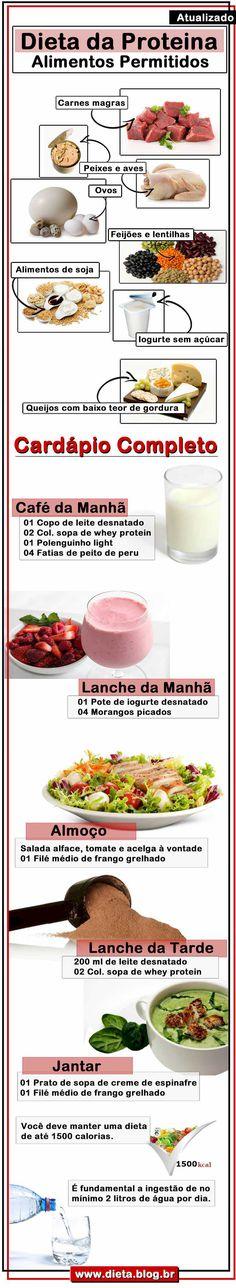 Nova Dieta da Proteina Emagreça Facil 9kg em 20 Dias Mais