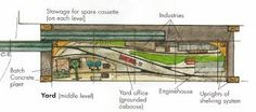 Image result for ho switching layout track plans