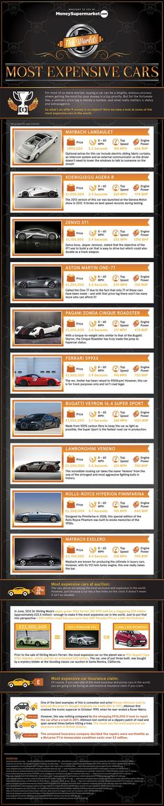 The top ten most expensive cars in the world are now available for you… In our infographic, of course.