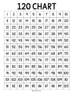 picture regarding Printable 120 Chart identify 84 Easiest 120 chart illustrations or photos inside 2016 Math clroom, 120 chart