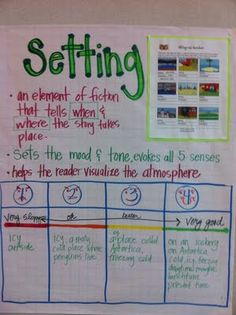 Amazing literacy ideas! I started following this lady on Pinterest too. She is AMAZING! Jennifer Jones is her name.