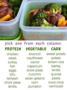 List of 24 delicious and easy clean eating meal prep ideas with links to all recipes! Clean eating meal prep ideas include breakfast, lunch and dinner! Easy Meal Prep, Healthy Meal Prep, Healthy Snacks, Easy Meals, Healthy Recipes, Diet Recipes, Meal Prep Guide, Advocare Meal Prep, Simple Healthy Meals
