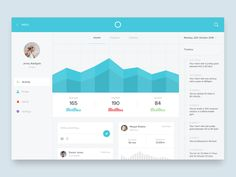 Medical dashboard designed by Gregoire Vella. Connect with them on Dribbble; Dashboard Interface, Web Dashboard, Dashboard Design, User Interface Design, Interaktives Design, Fluent Design, Application Design, Ui Inspiration, Data Visualization