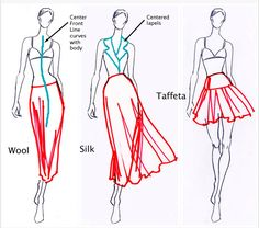 Drawing fashion tip:  This example shows the difference in wool, silk and taffeta and how they drape. Wool is stiff, but fluid, silk very fluid, and taffeta has a lot of body so it's more architectural and stiff.   There is also a center line to the body which curves with the torso. Use this center line to align your seams, and/or garment details.   Always remember the shape and movement of the body underneath. The clothes only move because the body does.