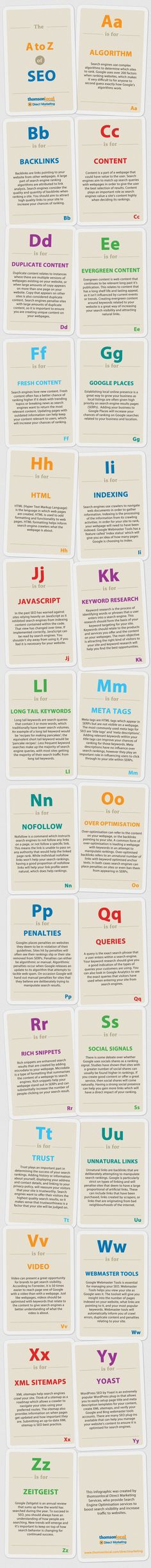 Infographic: The A to Z of SEO #searchengineoptimizationspecialist,