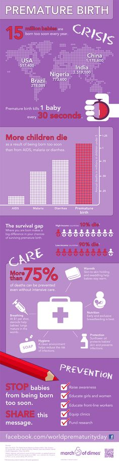 November 17th is World Prematurity Day. Share this infographic from March of Dimes and support babies the whole world over.