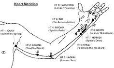 heart meridian http://infinityflexibility.com/wp/