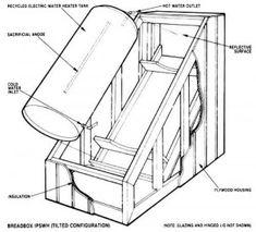 The Homestead Survival | DIY Passive Solar Water Heater | http://thehomesteadsurvival.com