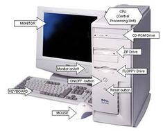 Computación Para Todos (Primaria): 1er Grado Zip Drive, Monitor, 1, Puerto Vallarta, Hardware, Amor, Degree Of A Polynomial, Tecnologia, Romantic Quotes