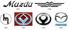 Mazda - Evolution of Logos & Brand