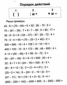 VK is the largest European social network with more than 100 million active users. Gcse Math, Math 5, Math Vocabulary, Maths Algebra, Teaching Math, Math Tables, Math Groups, Math Formulas, Learn Russian