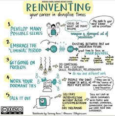 'This is how to reinvent your career during tough times: Develop many possibilities of what you could become Embrace the liminal period between past & uncertain future Get going on projects Work your dormant ties Talk it out. Life Coaching Tools, Harvard Business Review, Sketch Notes, Career Change, Tough Times, Self Improvement, Twitter Sign Up, Leadership, Insight