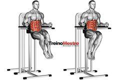 tempo mudar o treino musculação