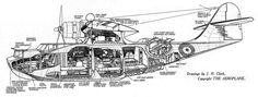 Hand Drawn by J. H. Clark Copyright The Aeroplane http://pbycatalina.com/specifications/