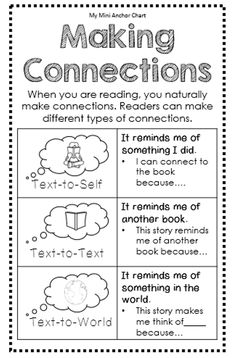 Making Connections Anchor Chart - Mini Anchor Charts are a great addition to your interactive notebook!
