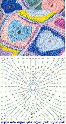 Transcendent Crochet a Solid Granny Square Ideas. Inconceivable Crochet a Solid Granny Square Ideas. Crochet Motifs, Granny Square Crochet Pattern, Crochet Blocks, Crochet Diagram, Crochet Stitches Patterns, Crochet Chart, Crochet Squares, Love Crochet, Crochet Granny