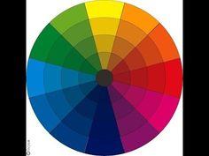 Teoria dei colori + tips per far risaltare gli occhi - YouTube