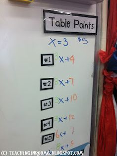 Using algebra to record table points.  Helps get a bit of math in daily...and a few other tips to help get math into your daily routine