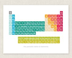 24 x 18 Modern Bright Periodic Table Chemistry Science Fine Art Giclee Print