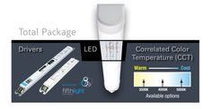 SWLED is a true universal lighting solution offering 16 different lumen packages in 4 ft and 2 ft models, three color temperatures, three different driver options and three different lens options. With all of these product features, SWLED can meet your surface, suspended or wall mounting applications. #LED
