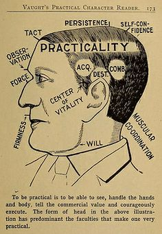 Phrenology Diagrams from L. A. Vaught's Practical Character Reader, 1902