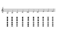 prstoklad na fujaru - Hľadať Googlom Instruments, Math Equations, Folk, Music, Popular, Forks, Folk Music, Musical Instruments, Tools