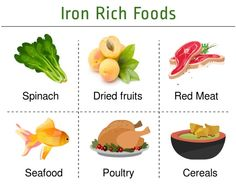 Top 10 Iron-Rich Foods to Treat Iron Deficiency Nutrition Articles, Nutrition Information, Get Healthy, Healthy Recipes, Iron Deficiency, Iron Rich Foods, Foods To Eat, Poultry, Seafood