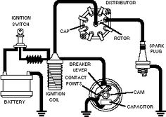 Basic Ford Hot Rod Wiring Diagram | Hot Rod Car and Truck Tech | Pinterest | Ford, Rats and Cars
