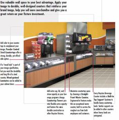How Coffee Trends Benefit Convenience Store Sales  How Coffee Trends Benefit