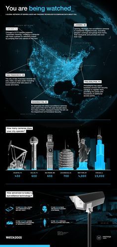 You are being watched! (New Watch Dogs infographic)