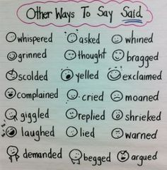other ways to say by georgi.norris