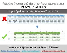 how to prepare data in excel for spss