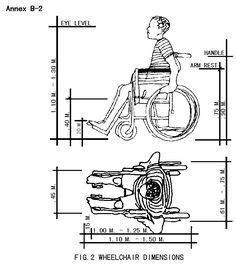 Figure 2. Wheelchair dimensions Drawing Furniture, Chair Drawing, Wheelchair Dimensions, Shipping Container Homes, Shipping Containers, Toilet Plan, Resort Plan, Human Dimension, Arquitetura