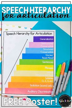 Learn all about the speech hierarchy for articulation with this free poster! Quick guide for speech and language therapy at a glance. Speech Therapy Posters, Articulation Therapy, Articulation Activities, Speech Therapy Activities, Speech Language Pathology, Language Activities, Speech And Language, Language School, Free Therapy