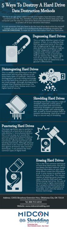 5 Ways To Destroy A Hard Drive Data Destruction Method. via @