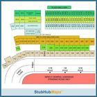 #Ticket  2016 Kentucky Oaks Tickets 05/06/16 2 Tickets Food And Dinks Included #deals_us