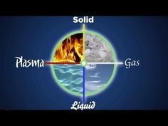 "Spirit Science 18 ~ The Four Elements by TheSpiritScience 252,265 views Were going to keep moving forward on our ""Geometry Lessons"" this week, and explore the basis of the Four Elements. Were also going to look at the basic systems of early Numerology in Sacred … Thumbnail 10:35 23"