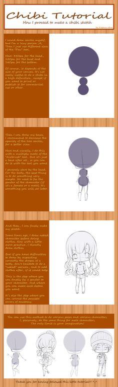 Chibi Tutorial on SAI - part1 English by Kogane-chan on deviantART