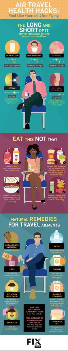 Use natural remedies to stay on your eating and sleeping schedule, even when travel disrupts it.