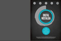Digital Nostalgia – Wired Italy | § Section Design